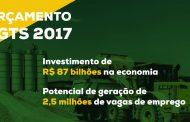 Orçamento do FGTS será de R$ 87 bilhões em 2017